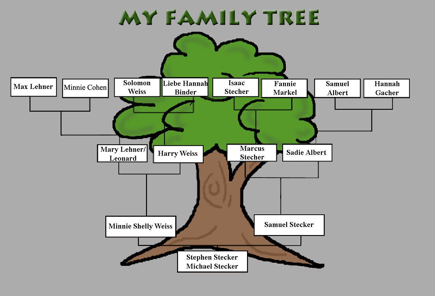 free online family tree maker